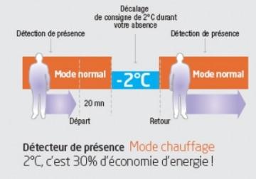 marcc climatisation reversible